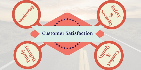tracking customer satisfaction Tracking customer satisfaction takes time and effort, but when customer feedback is acted on everyone wins.